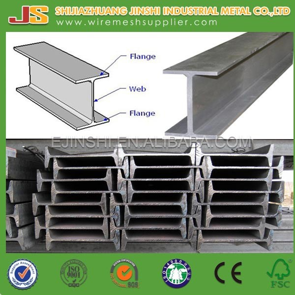 ASTM A36 Hot dipped Galvanized Steel I beam, Steel I beam Used in Bridge