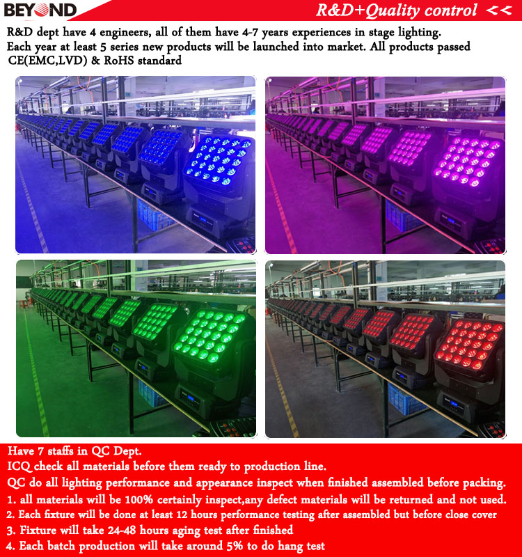 5x5 led 15w RGBW 4 in 1 matrix panel moving head stage light for concert stage