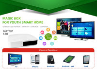 F-200 SMART HOME GATEWAY!!!! Z-wave Smart Home Network Controller