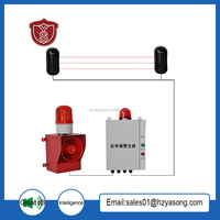 YSHW001A infrared sound and light alarm linkage security system