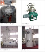 ISO approval animal fat oil extraction machine with capacity of 30-600 TPD