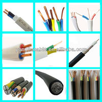 Free sample of flexible copper conductor insulated pvc earth cables lowest price,high conductivity