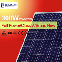 original equipment manufacturer BPS4000w sunrise pv solar panels batteries for solar system solar panels 4000w price for home
