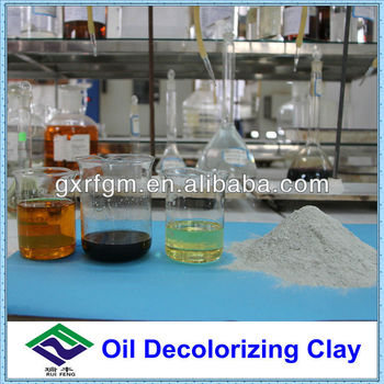 Oil decolorizing clay for engine oil