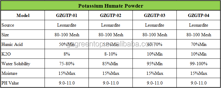 Organic 100% humic acid leonardite extract K-humate organic fertilizer