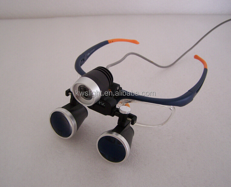 3W LED Headlamp and 3.5X Dental Magnifier Glasses