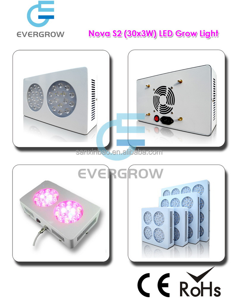 For Hydroponics LED Grow Light 120W with Professional Photosynthetically Active Radiation Value for Indoor Plants