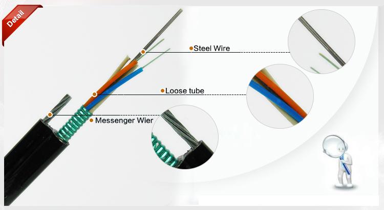 Iso fuente de la f brica gytc8s a rea figura 8 cable de for Cable para internet precio por metro