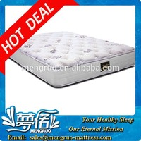 comfort soft memory foam pocket coil spring mattress