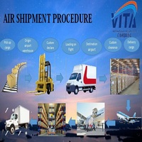 Air cargo freight, shipping rates from China to Australia