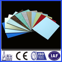 0.7 mm Thick Ribbed Aluminum Zinc Roofing Sheet