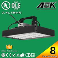 Professional Factory Supply Custom Design high power 100w 50 watt 12 volt led flood light 2016