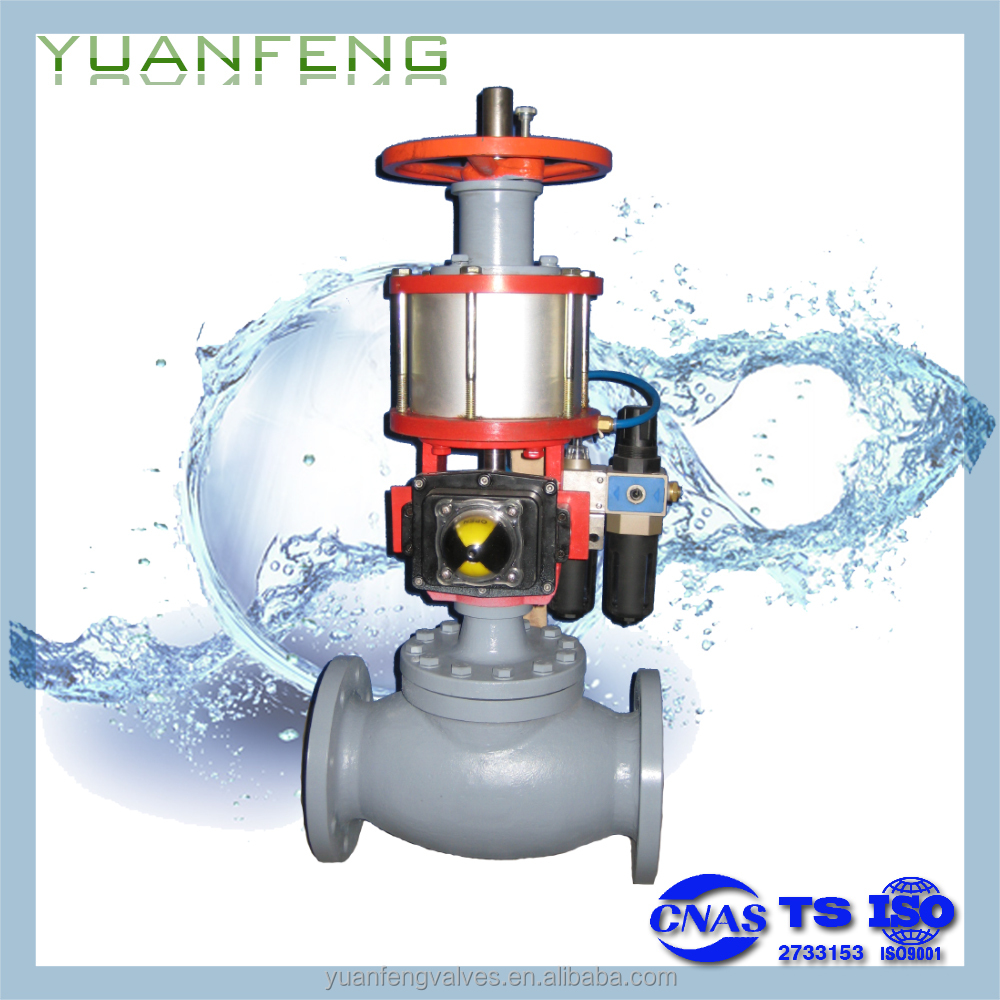 ZSQ REGULATOR Cylinder piston rapid shut off valve(globe valve)