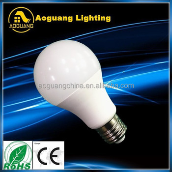 china led bulb led lighting cheap ceiling lamps 12w buy cheap. Black Bedroom Furniture Sets. Home Design Ideas