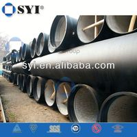 ductile iron pipe rating -SYI Group