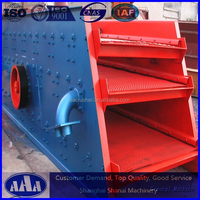 Hot Sale mining circular vibrating screen with good quality