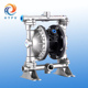 China Small Portable Pneumatic Diaphragm Mud Slurry Pump