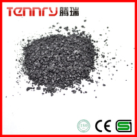 Green Petroleum Coke /Calcined Petroleum Coke