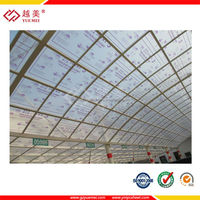 polycarbonate sheet roofing materials