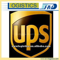 Express service shipping cargo from China to Italy
