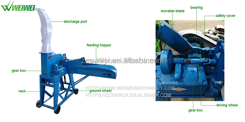 Weiwei feed making poultry feed plant project report