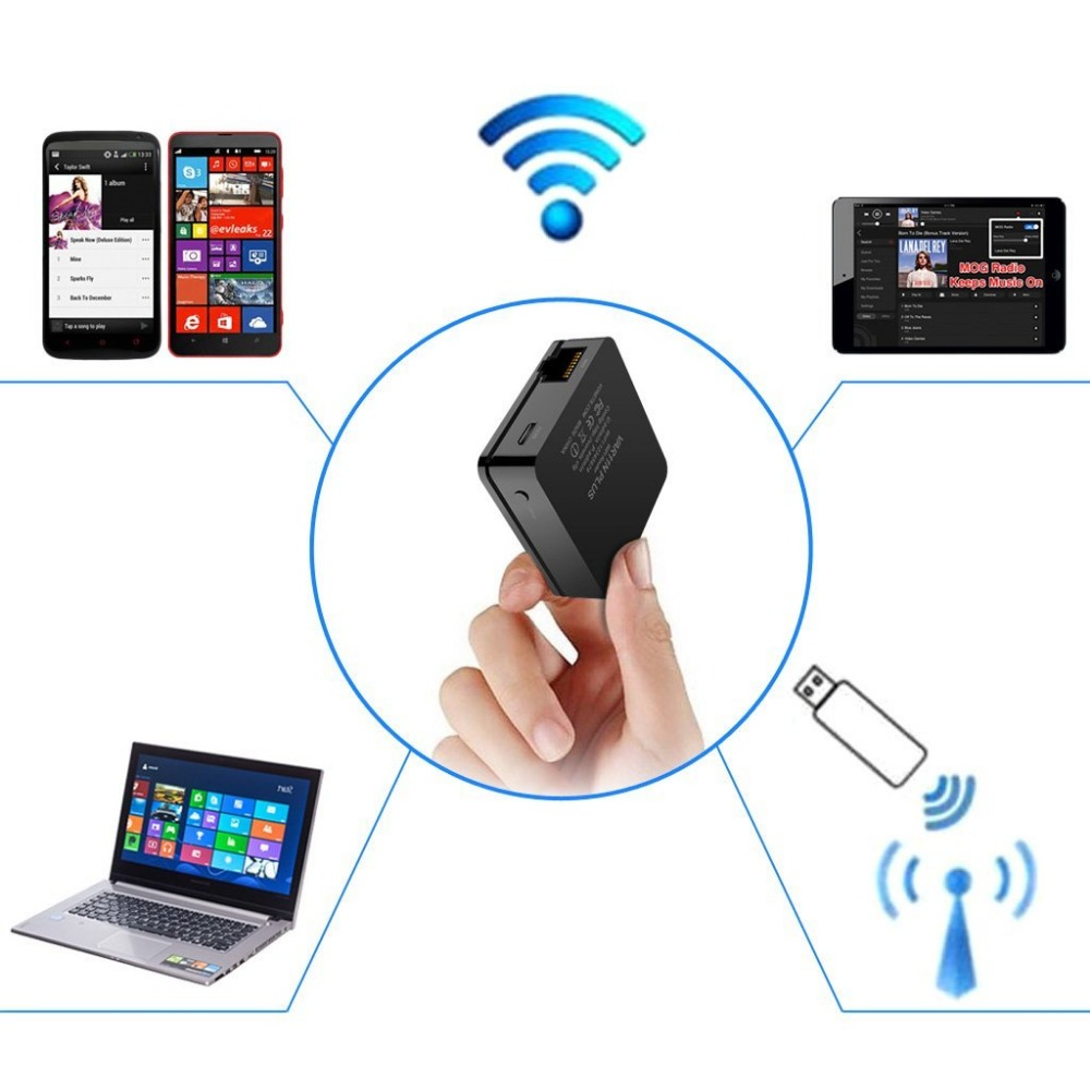 Portable Wireless Wifi Router No Password For Home