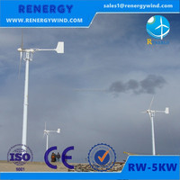 Light weight household mini wind turbine power generator