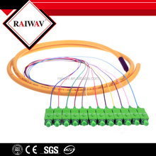 LSZH LC SC FC ST UPC APC Single Model optical fiber Pigtail Price