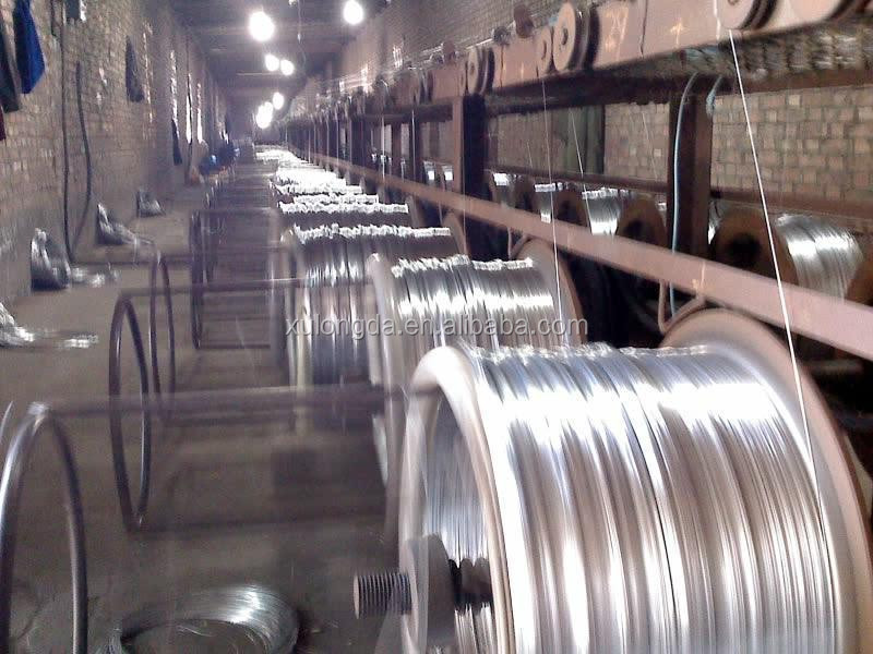galvanized wire manufacturer