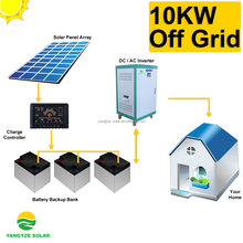 CE UL ISO Approved energy storage system