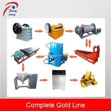 Gold River Sand Extraction Machine for Gold