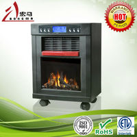 Poultry house heater/frames for fireplaces/cabin heater