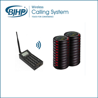 communication equipment calling system for service