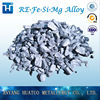 Ferro Silicon Magnesium FeSiMg Alloy Products Magnesium Master Alloys Master Alloy