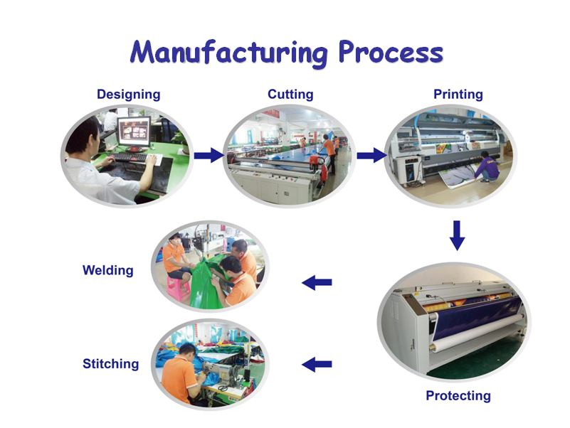 Manufacturing process 1.png