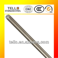304 Stainless Steel decorative screw fasteners