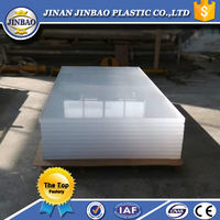 Clear 2000x3000mm 4x8 ft 40mm thick plastic sheet acrylic