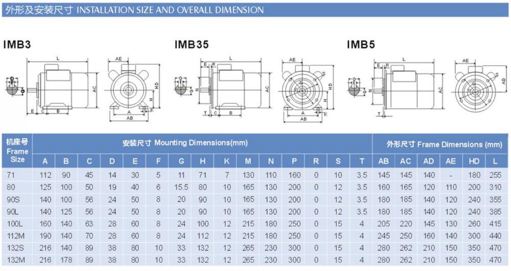Yc Series Capacitor Start Electric Motor 1.5kw 220v Single Phase ...