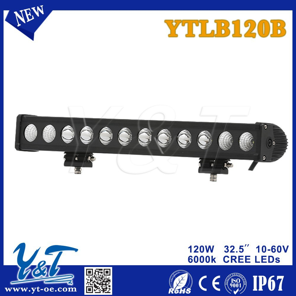 Y&T 120W Combo LED Work Light Bar Off Road 4x4 Cabin, Boat, 4WD, SUV, Truck Tractor, Car, ATV UTV Spot Flood Work Light