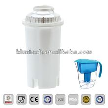 Factory sell directly!Best quality cheapest price company mineral water filter cartridge
