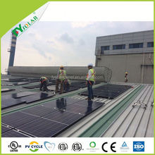 OEM cheap price poly solar panel 250w/ solar pv model manufacture in china