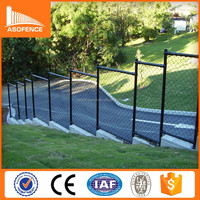 Strong and durable chain link fence for bridge