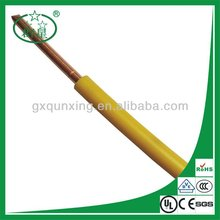 enamel coated copper wire