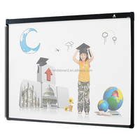 2015 New China Ceramics Smart Board 2 Point Whiteboard Touchable White Board Price