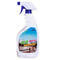 Export products list countertop cleaner china popular products in usa