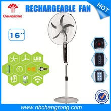 home appliance electric floor fan motor industrial stand fan