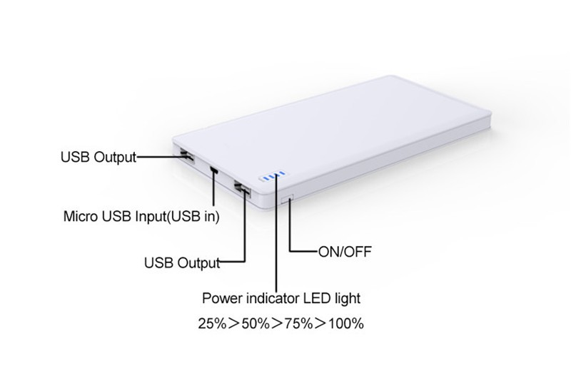 Ultra Slim Lithium Polymer Battery Power Bank 10000 mah Portable Power Bank