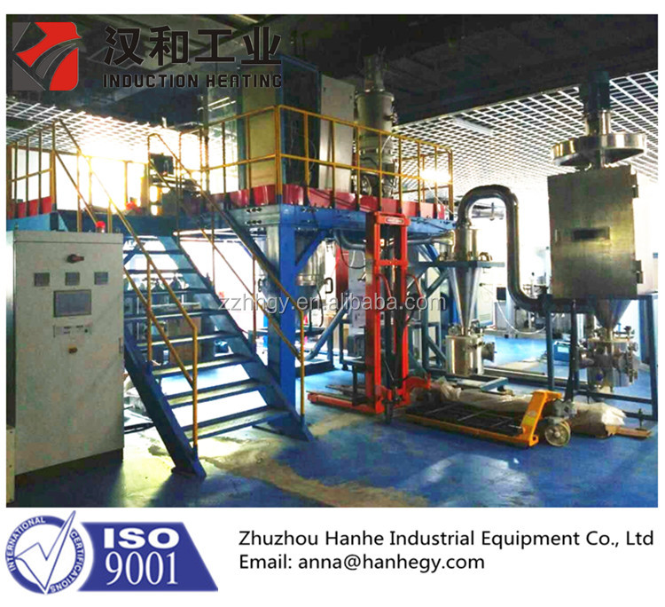Vacuum Induction Smelting/Inert Gas Atomization Equipment Seller