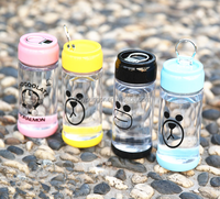 Custom Portable Eco friendly clear plastic drinking water bottle with lid