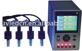UV LED Spot Light Curing System, UV LED Point Curing Lamp, UVLED Spot Curing Machine